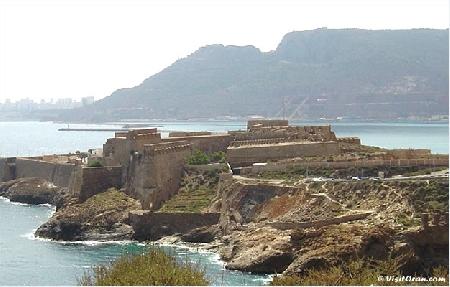 wetter algerien