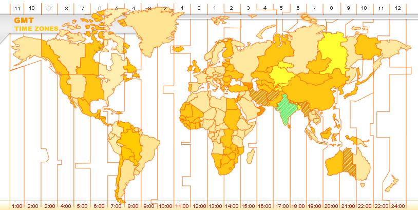 Zeitzone Indien